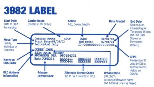 USPS 3982 Label
