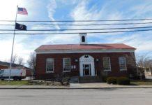 Hodgenville Post Office