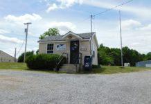 Redwood Virginia Post Office